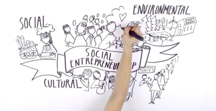 The 600 Year History of the Social Enterprise Movement