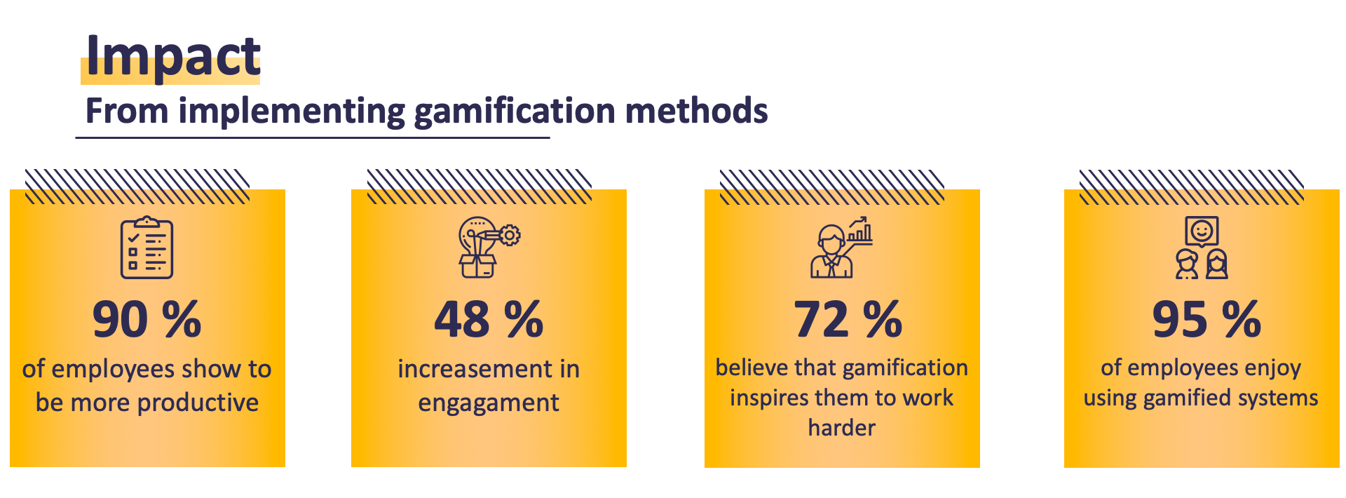 impact-of-gamification