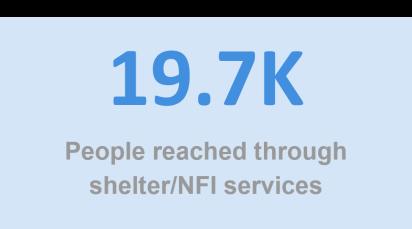 shelter NFI