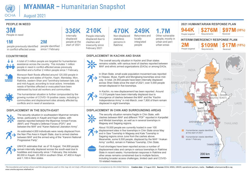 Myanmar Humanitarian Snapshot August 2021