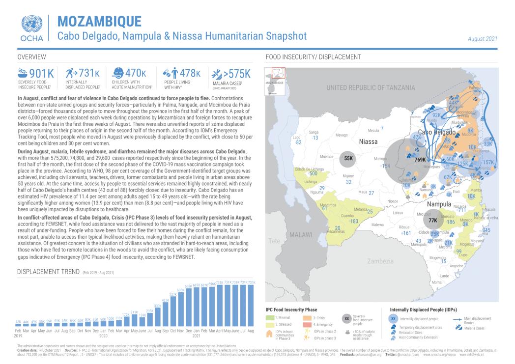 Cabo Delgado, Nampula & Niassa provinces - Humanitarian Snapshot (August 2021)