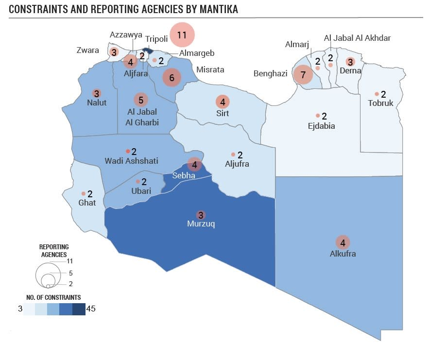 Map showing locations of agencies reporting access constraints (OCHA)