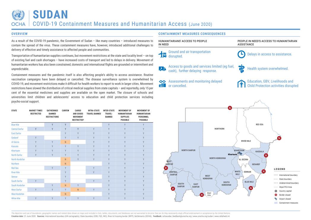 مخطط معلومبياني عن إتاحة الوصول الإنساني وتدابير احتواء فيروس كورونا المستجد