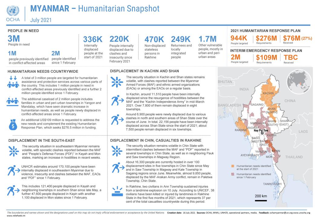 Myanmar Humanitarian Snapshot July 2021