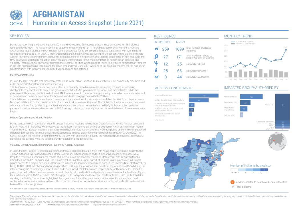 afg humanitarian access snapshot jun 20210714