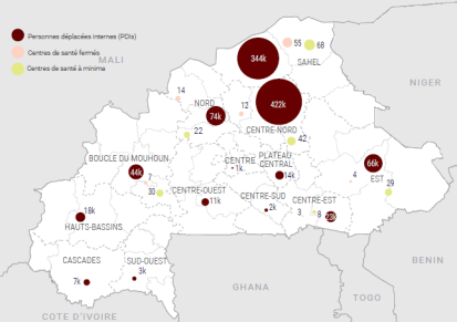 Internally Displaced People (IDPs) and health centers in Burkina Faso