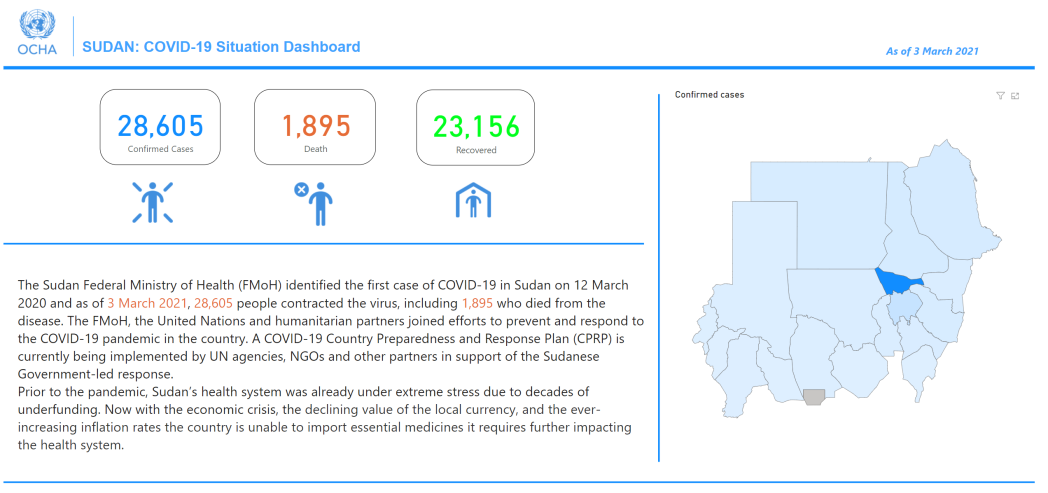 Sudan-COVID-19-Interactive-Dashboard