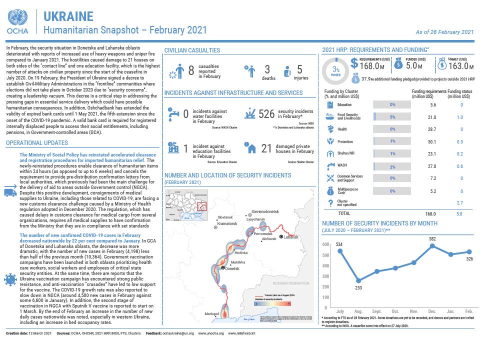 Humanitarian Snapshot (February 2021)