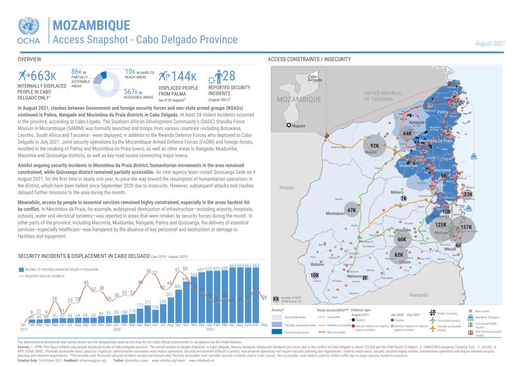 Cabo Delgado - Humanitarian Access Snapshot - August 2021