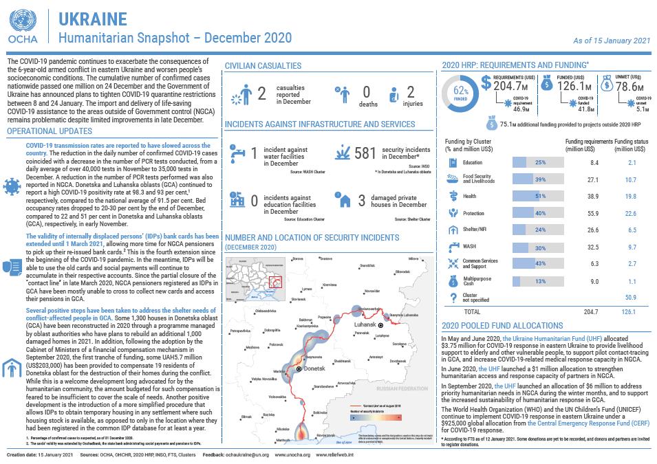 Humanitarian Snapshot (December 2020)