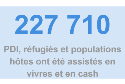 assistance alimentaire