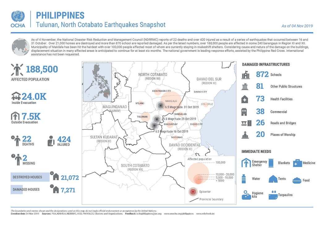 191104 Tulunan, North Cotabato Earthquake Snapshot