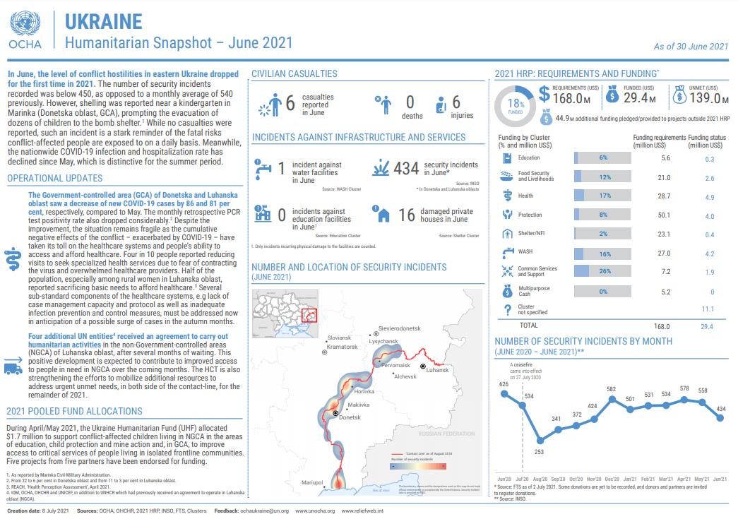 Humanitarian Snapshot (June 2021)