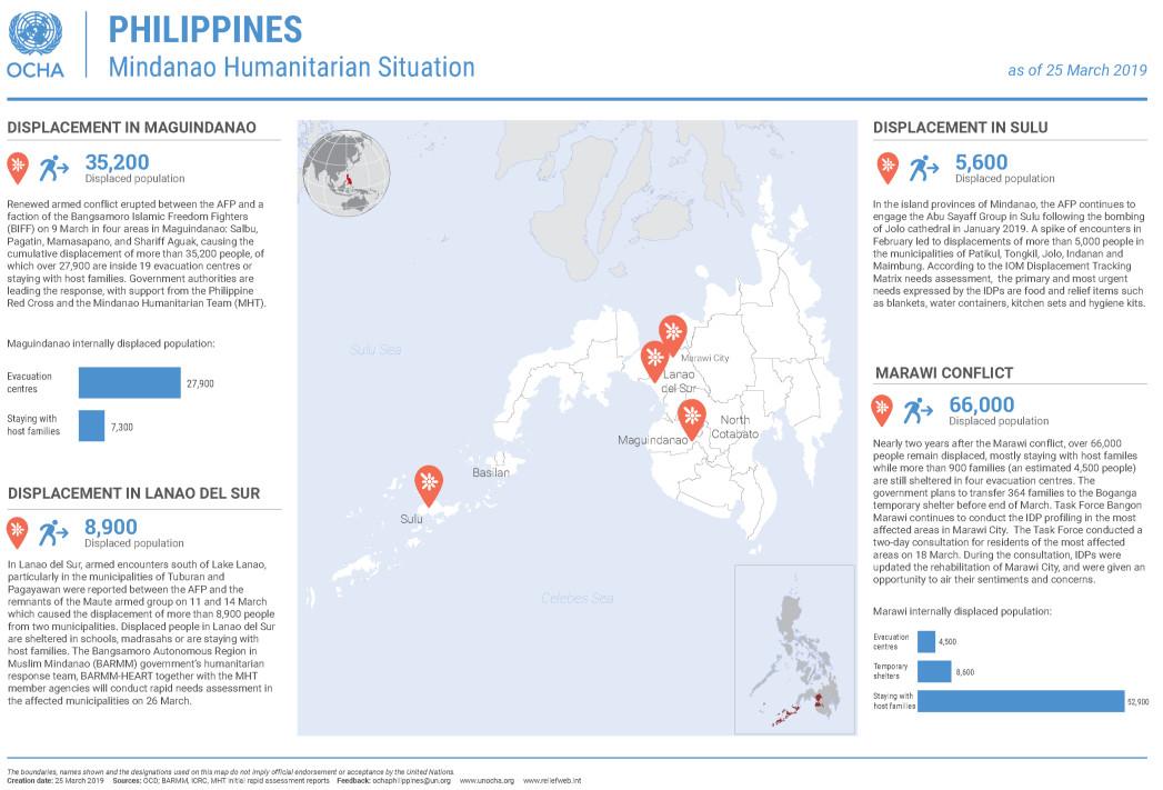 OCHA-PHL-Mindanao-Situation-25032019 rev
