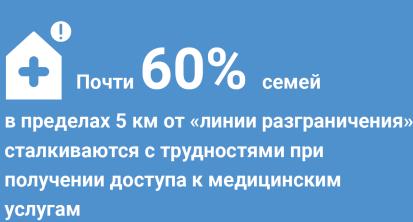 health access rus-01 (002)