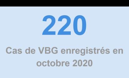 cas de VBG
