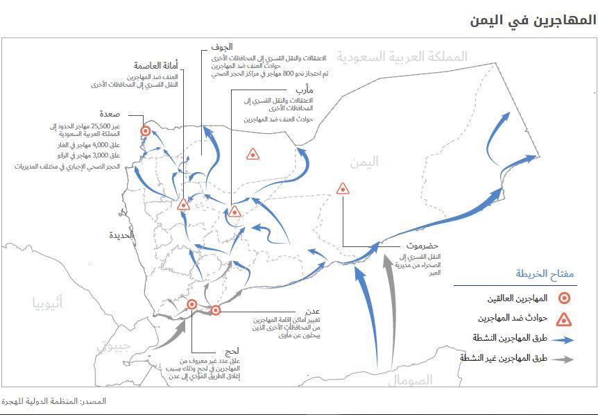 المهاجرون في اليمن