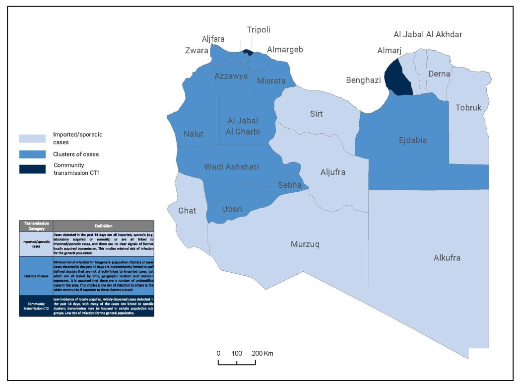 COVID-19 transmission classification in Libya by mantika (as of 19 November 2020) (source: WHO)