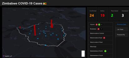 Zimbabwe COVID-19 cases