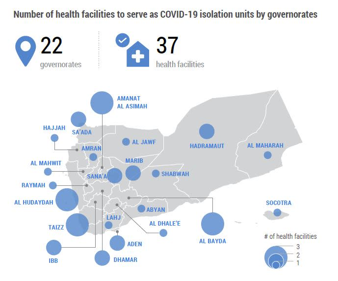 Number of health facilities to serve as COVID-19 isolation units by governorates