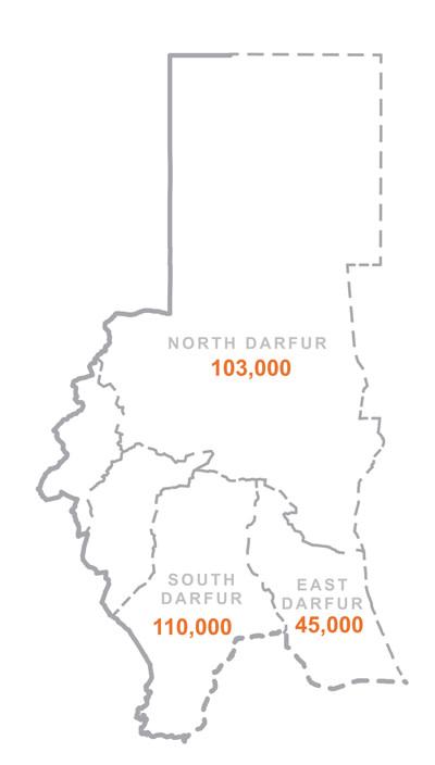 Malaria in Darfur