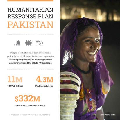 Pakistan-HRP-SocialMediaCards-03