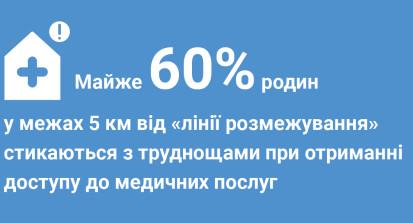 health access ukr-01 (002)