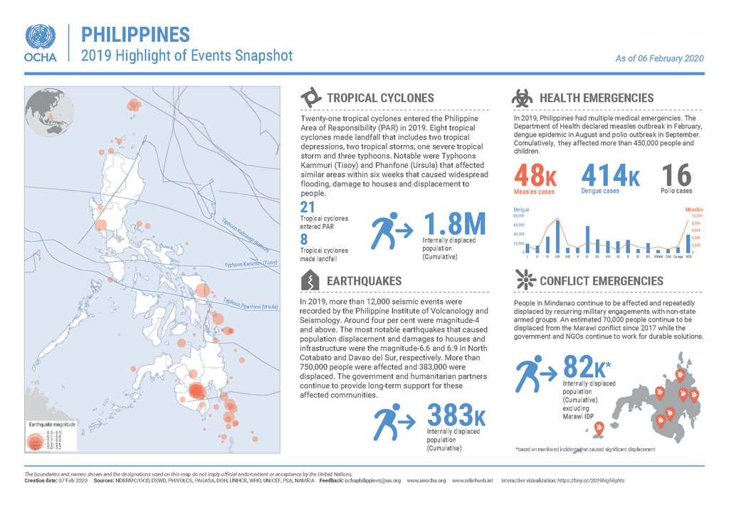 Philippines - 2019 Highlight of Events Snapshot (As of 06 ...