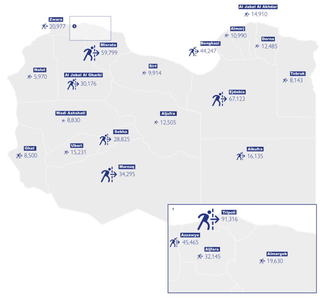 عدد المهاجرين في كل منطقة (المنظمة الدولية للهجرة / مصفوفة تتبع النزوح الجولة 37)