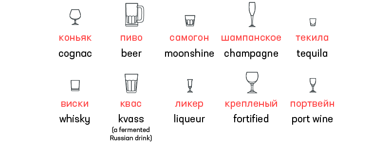 RusVectors nearest neighbors to Vodka