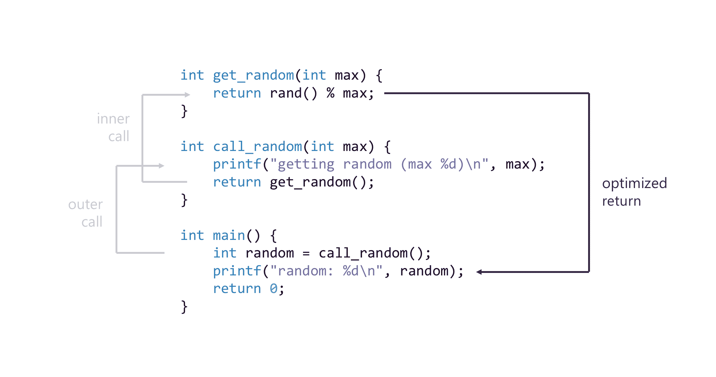 Zed Python Github