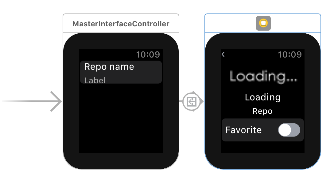 List watchOS App Storyboard