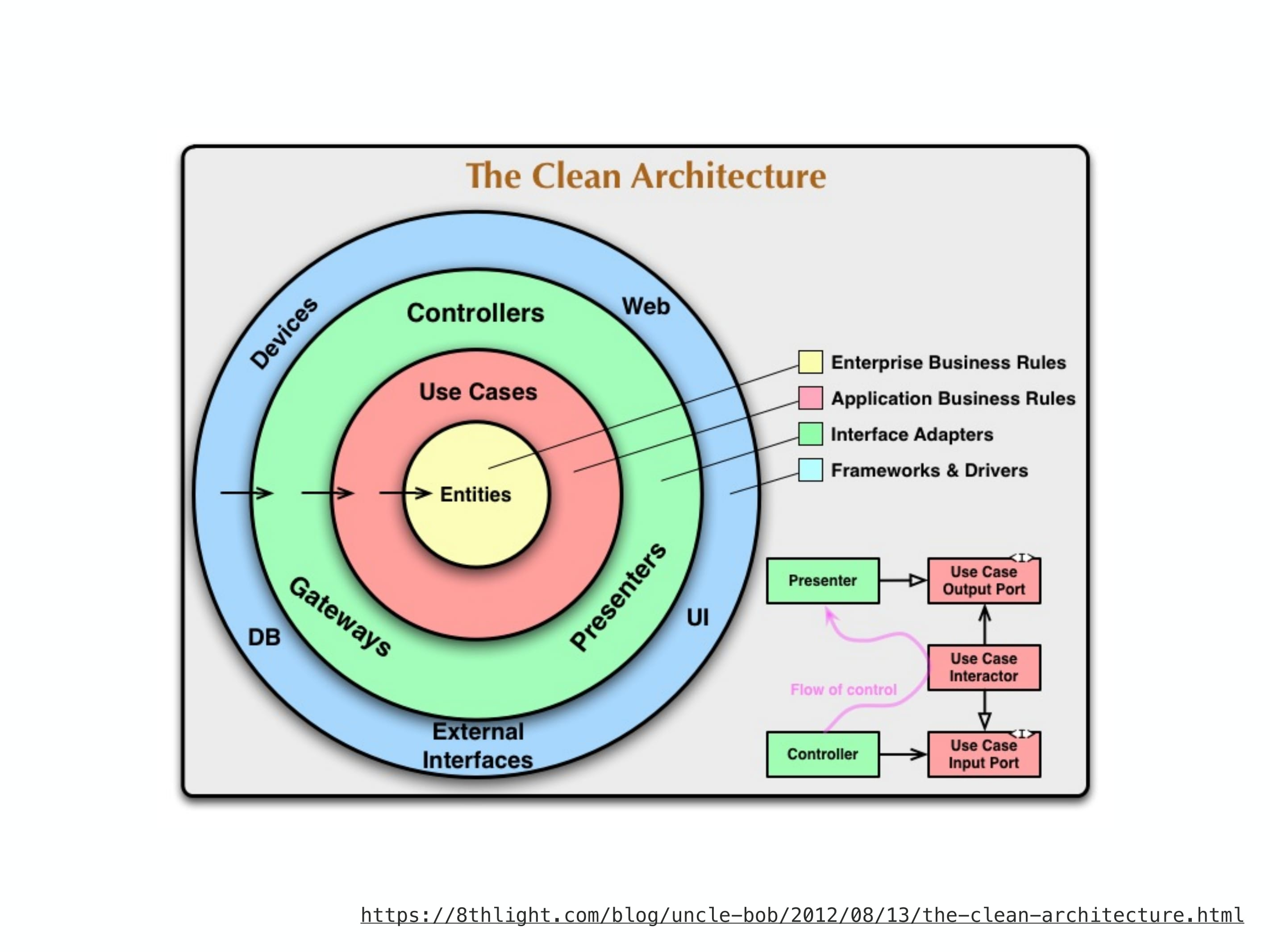 clean-android-architecture1