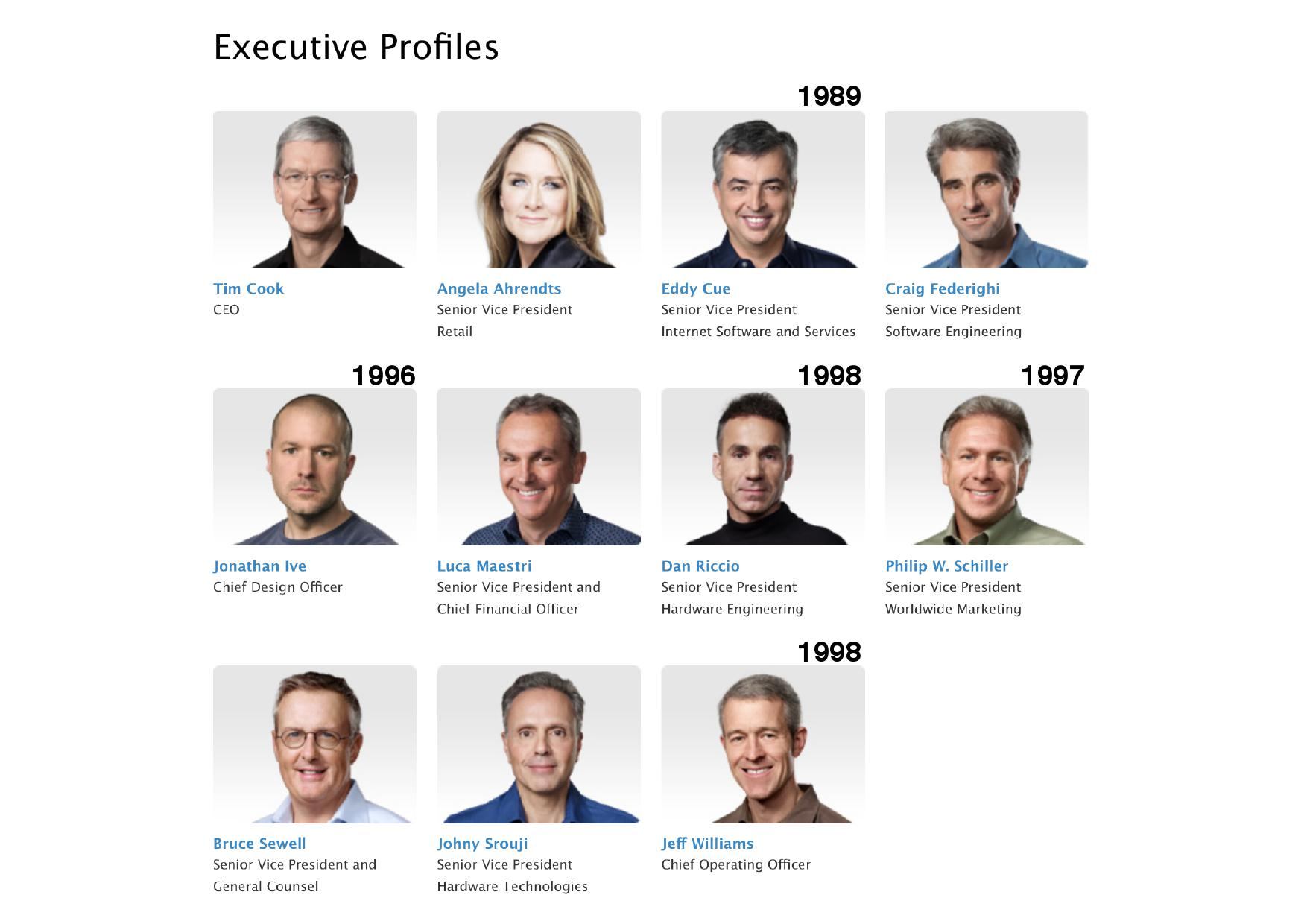 apple-trend-executive