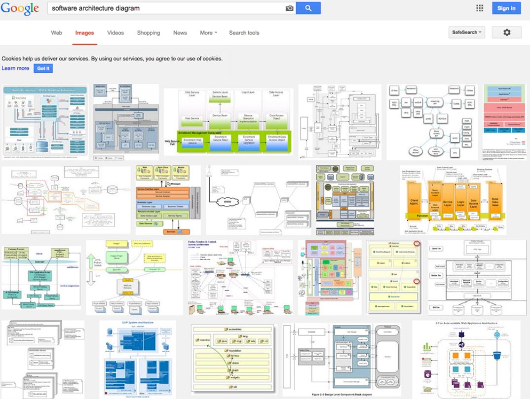 Visualize Document And Explore Your Software Architecture Knows What Tool Is Used To Draw These Circuit Schematics Diagram You Get This Image 11