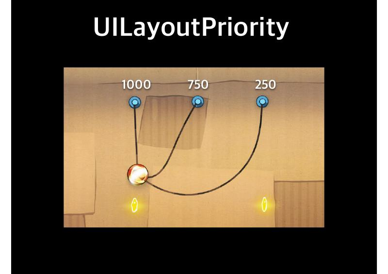 iOS-AutoLayout-priority1