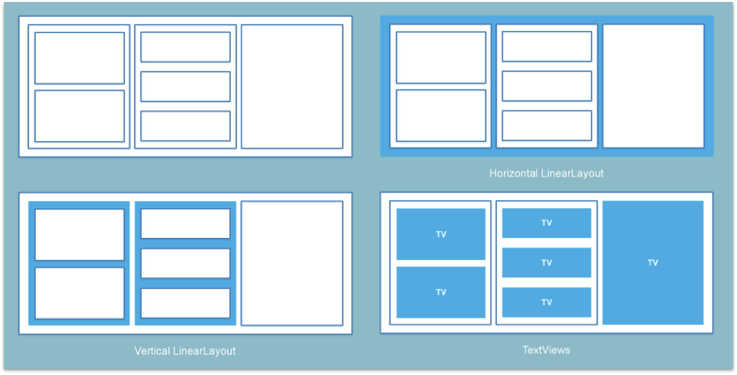 constraintlayout-layout