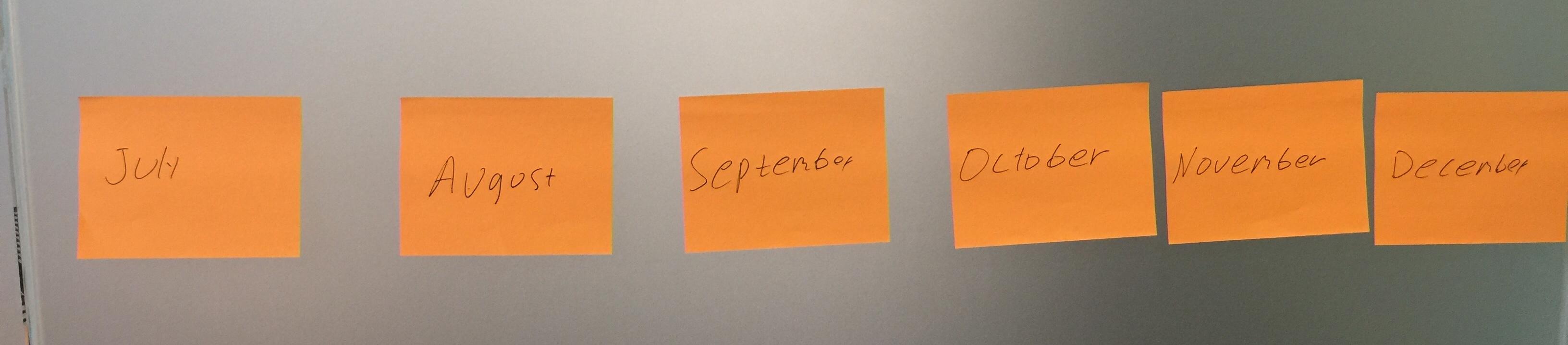 Timeline Retrospective - Months