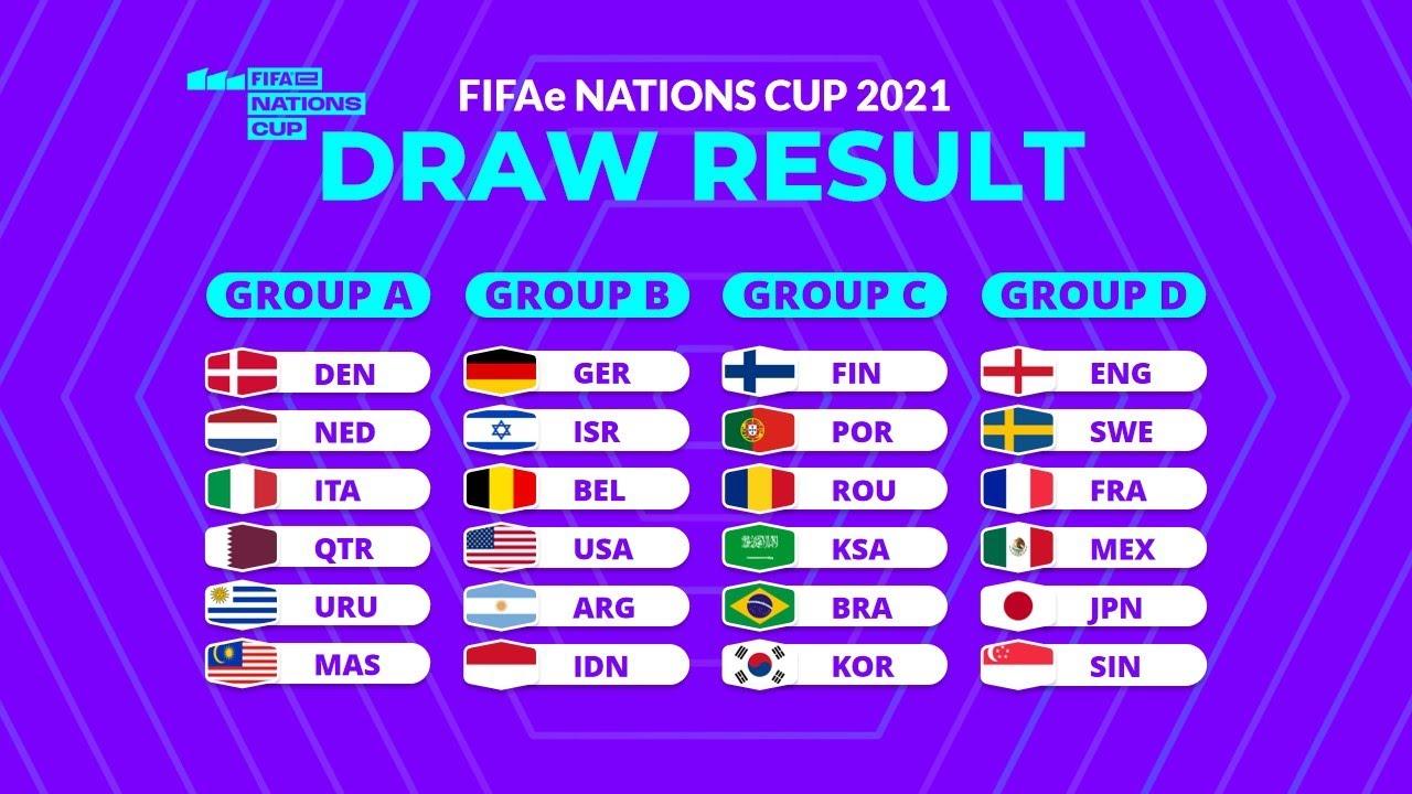 Sorteo de la Copa Mundial de la FIFA