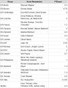 CBG recipient table (fixed)