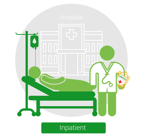 Cartoon example of an inpatient in hospital