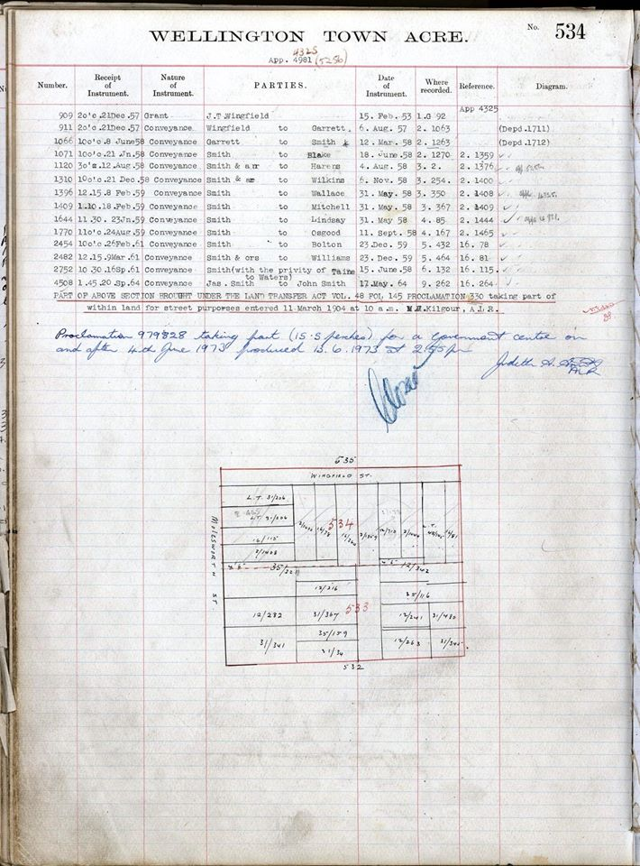 A page from a Wellington Deeds Index
