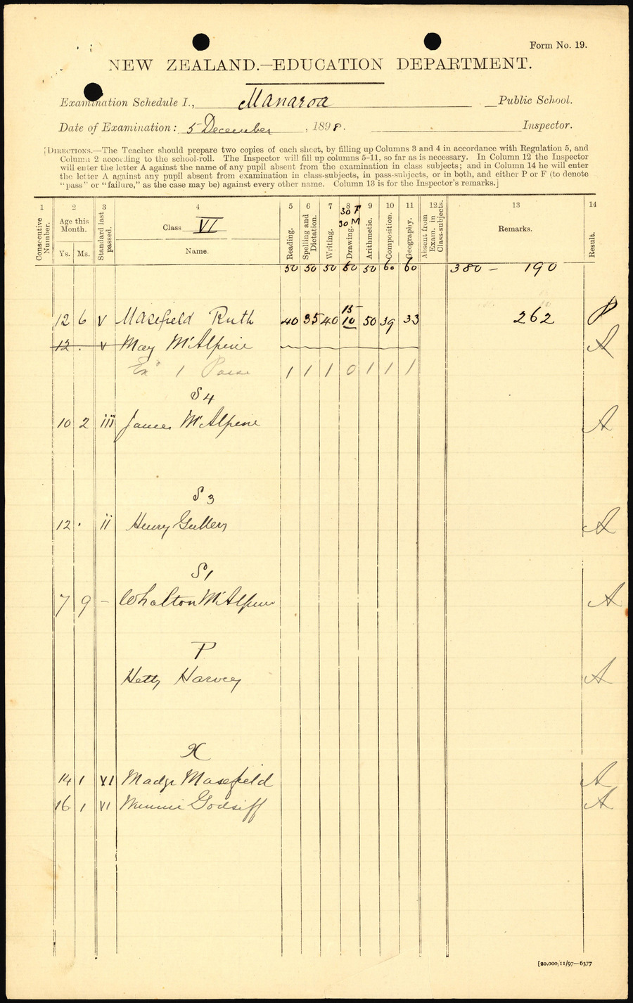 An example of a classification list, 1898