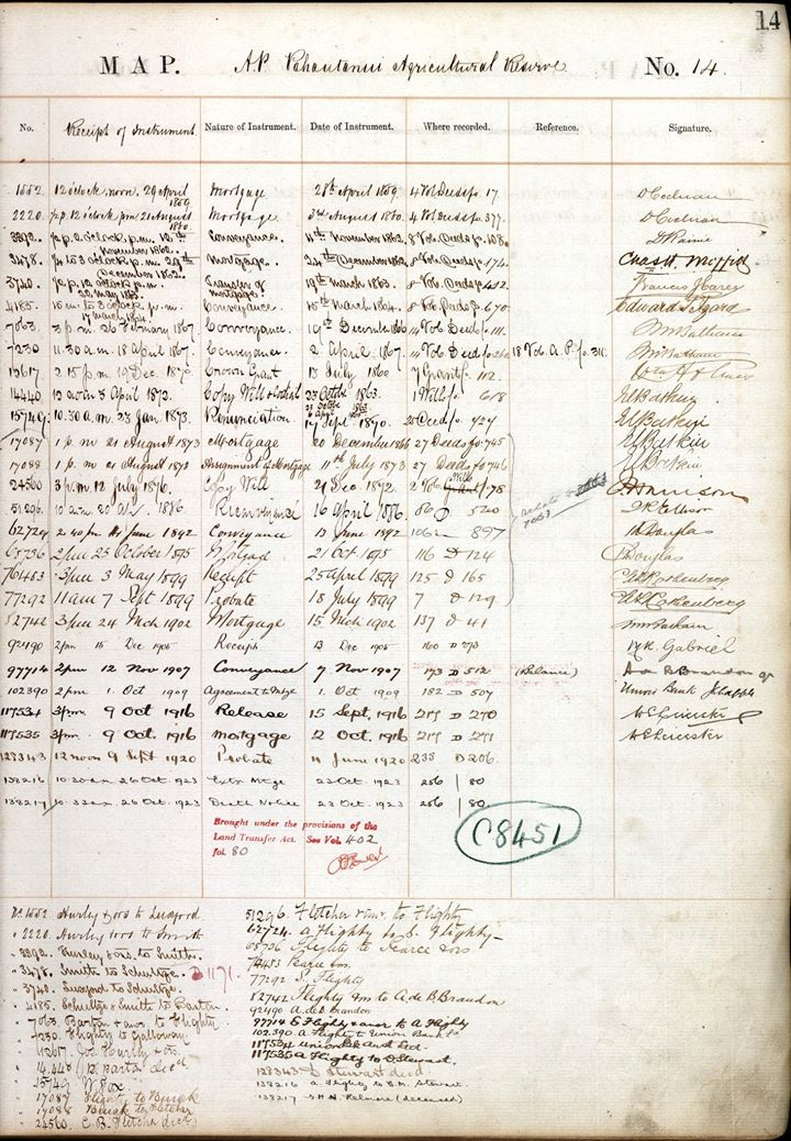 One page of a deeds index