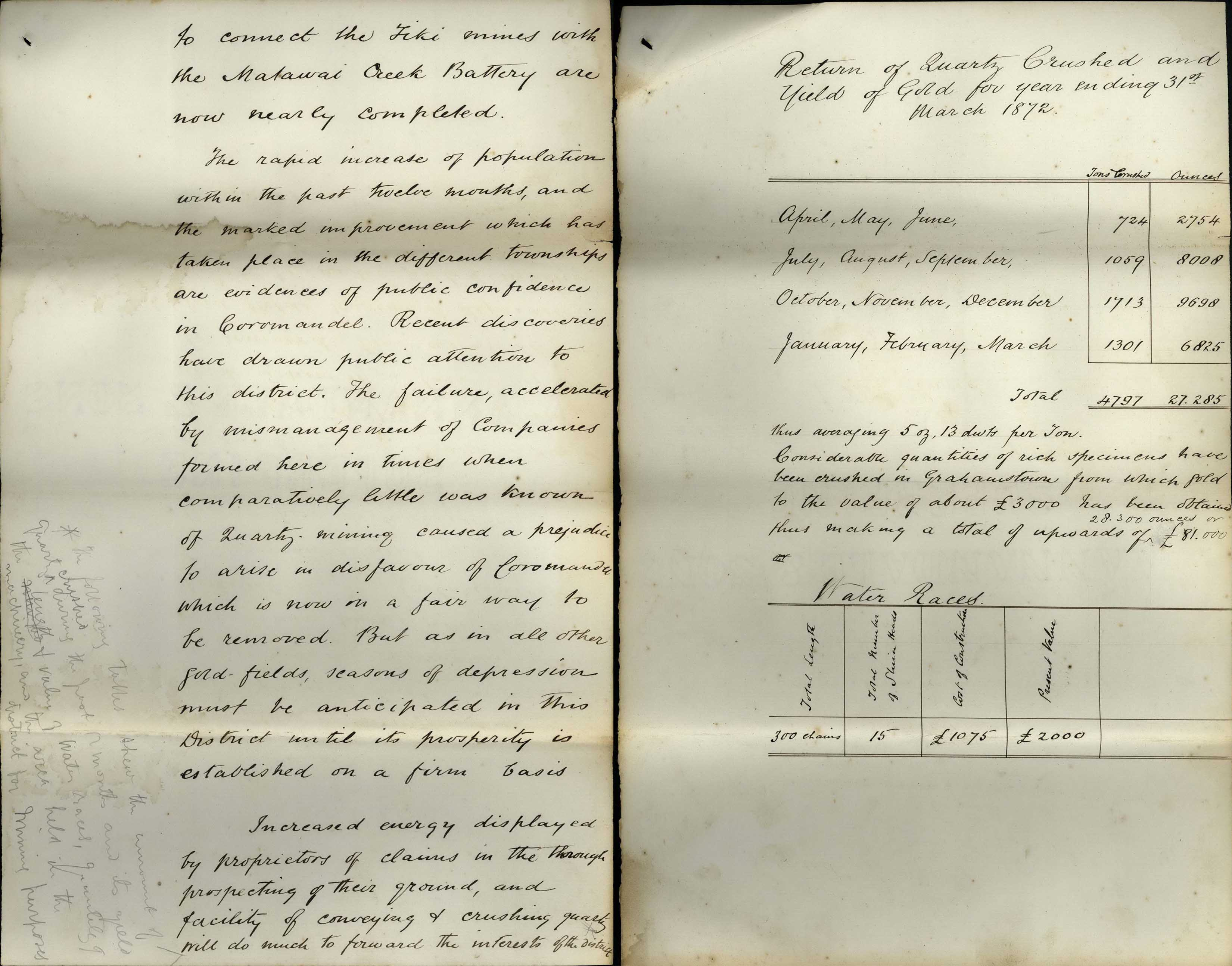 Digitised image of a handwritten mining report.