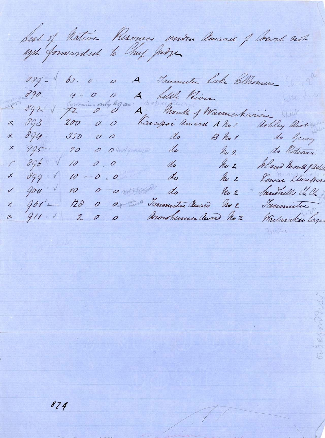 List of Reserves made by NLC - 1868
