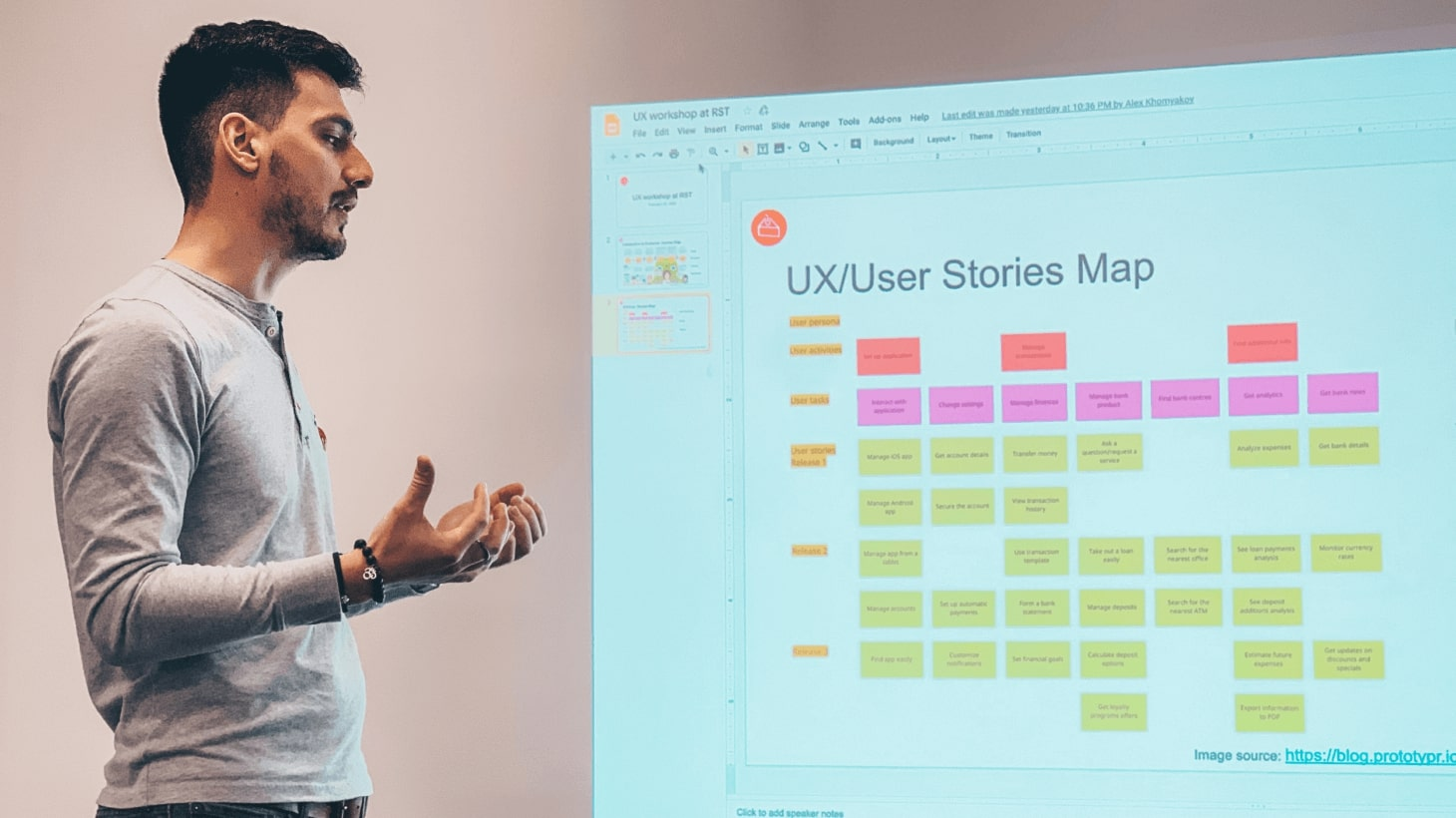 RST-UX stories map