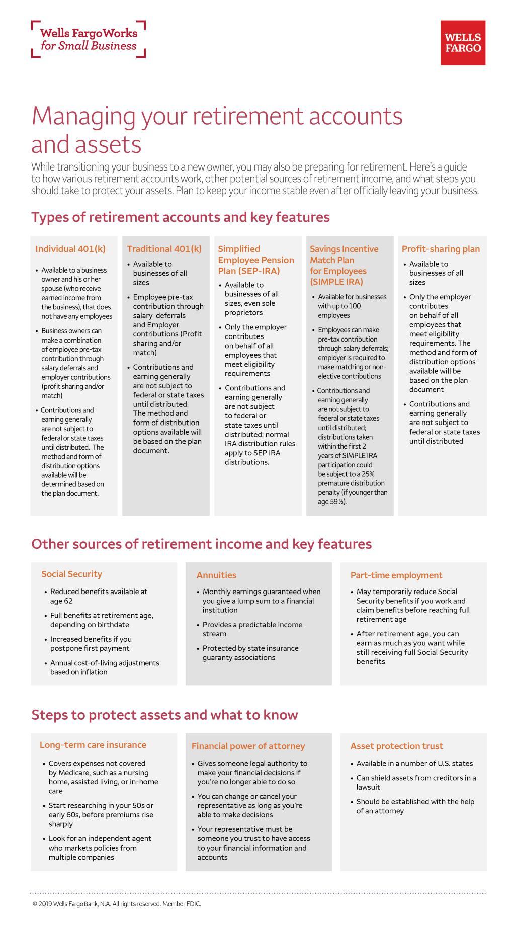 Managing Your Retirement Accounts | Wells Fargo
