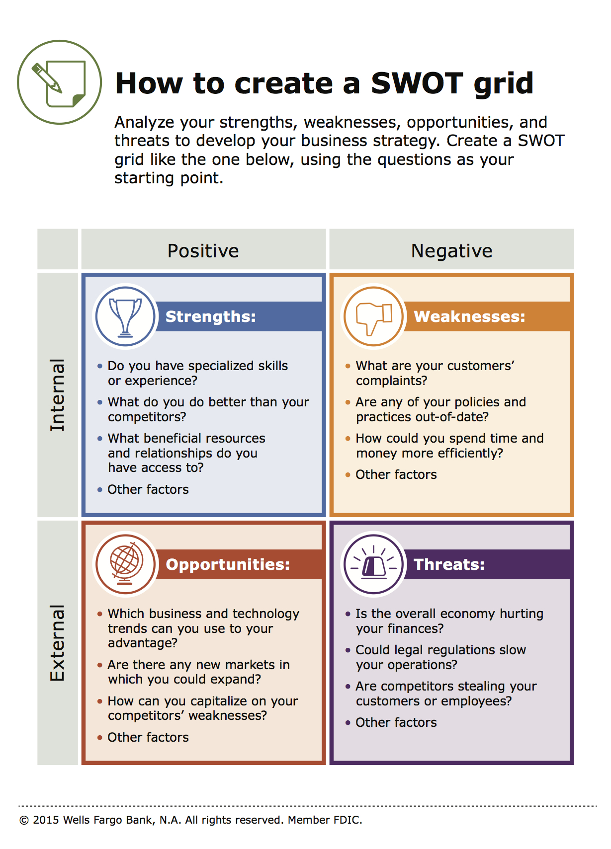 buiness strategy complete Use this template to quickly document your strategic plan.