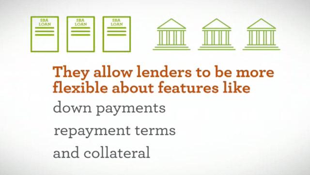 Cashmax loans dallas photo 9